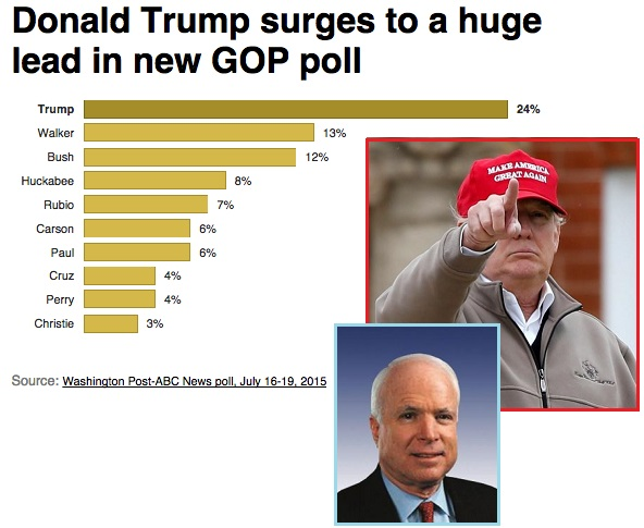story donald trump poll numbers